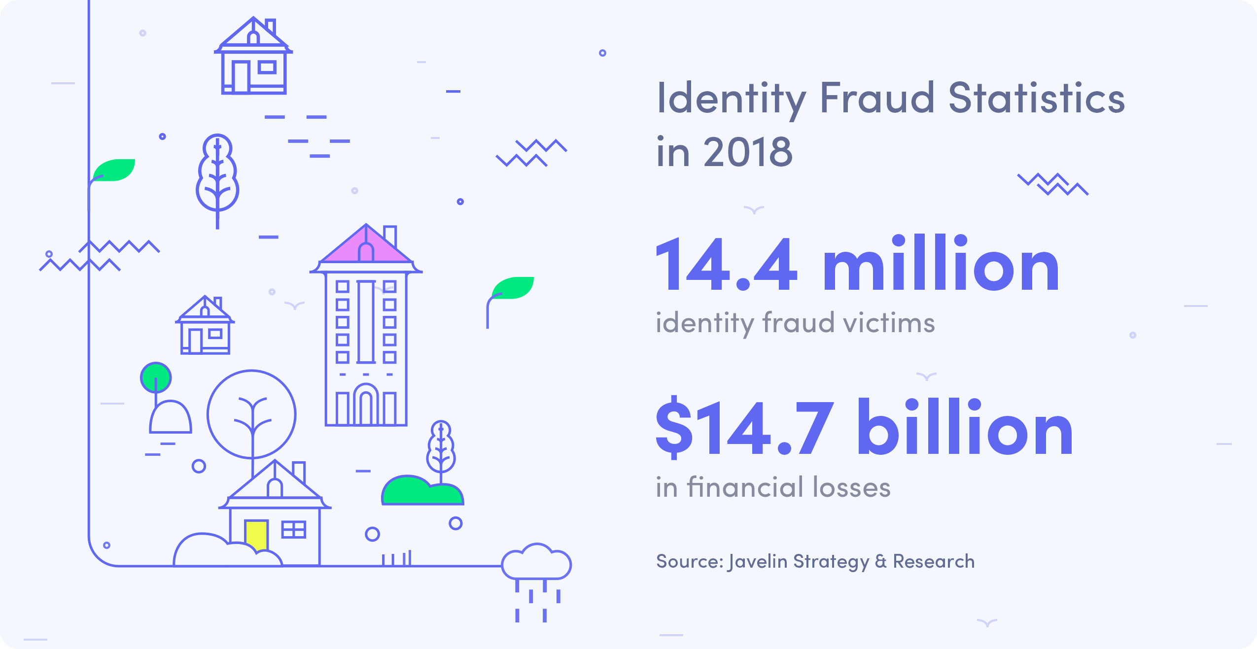The Ultimate Guide to Data Breaches and Identity Theft